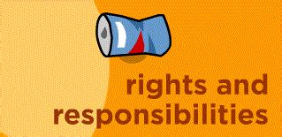 CLASS 8thEssay-The rights and responsibilities of